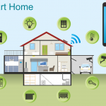 Big Deal with Smart Homes - Bridge Town Herald